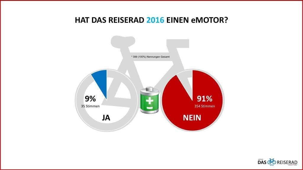 reiserad-2016-motor