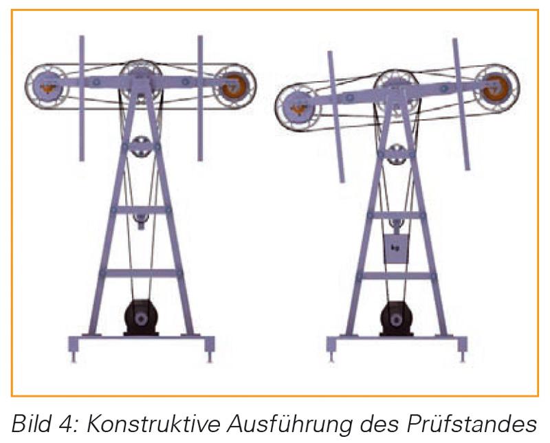 Effizienz Riemenantrieb Aufbau Prüfstand Hochschule Trier