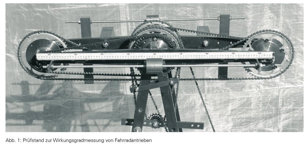 Effizienz Riemenantrieb Prüfstand Trier