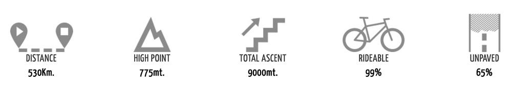 Tuscany Trail 2018 Streckenuebersicht
