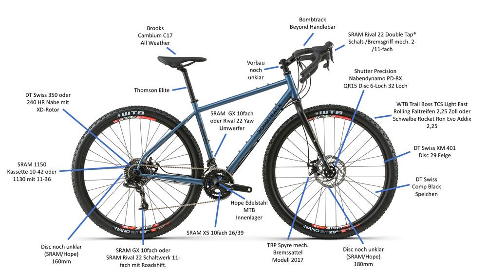 Tuscany Trail Bike Set-up Bombtrack Beyond
